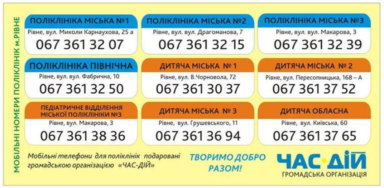 Мобільні номери лікарень Рівного
