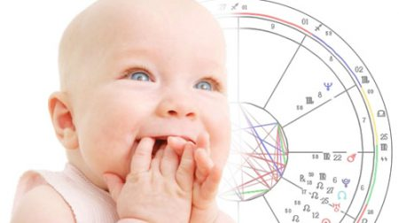 дитячий гороскоп