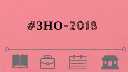 Календар ЗНО 2018