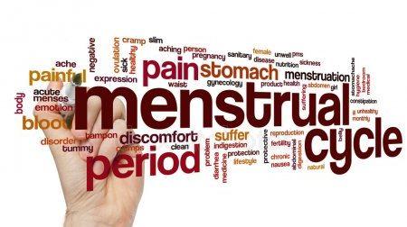 Болезненные ощущения во время менструального цикла